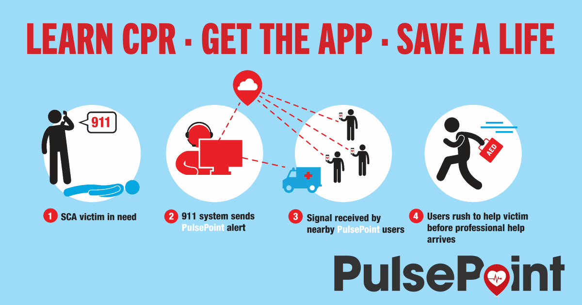PulsePoint Info Graphic