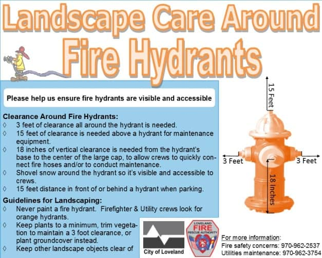 Landscape Care Around Fire Hydrants Graphic